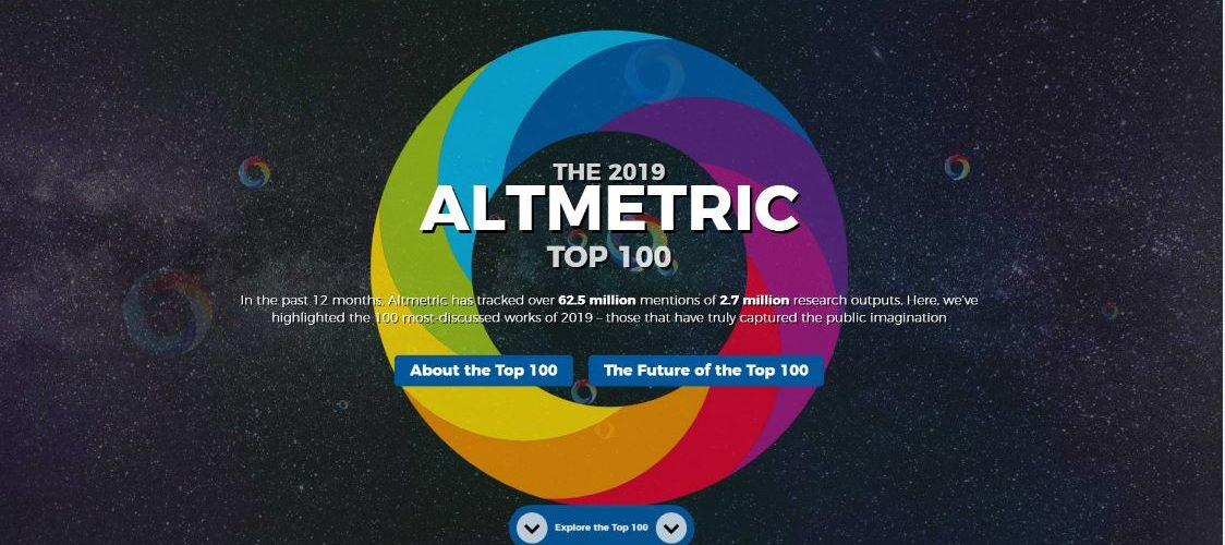 Altmetric top 2019