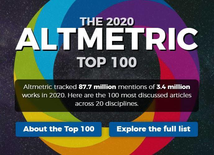 Top 100 Altmetric